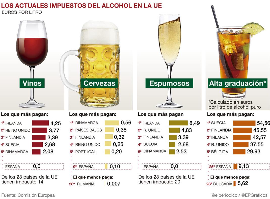 Las clínicas el tratamiento fijo del alcoholismo