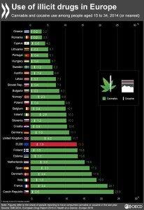 consum europa tabla