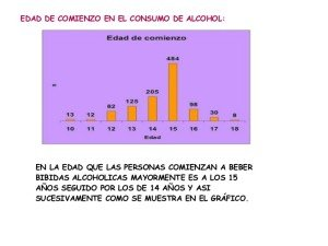 alcohol inicio consumo tabla