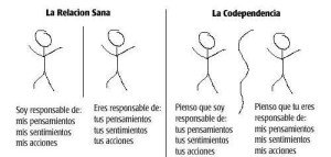 codependencia-2